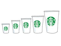 How to Order at Starbucks: 10 Steps (with Pictures)! LOL-really?