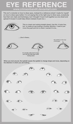 Eye Reference with thanks to ~CrimsonBandit on deviantART, Resources for Art Students / Art School Portfolio Work at CAPI ::: Create Art Portfolio Ideas at milliande.com , How to Draw Eyes