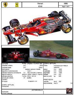 1996 Ferrari F310