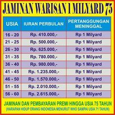 #danawarisan untuk keluarga tercinta  Siapa bilang asuransi itu mahal?