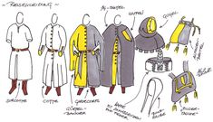 Medieval Travel Clothes