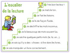You searched for escalier de lecture - Lutin Bazar French Teacher, Teaching French, Reading Centers, Reading Skills, Teaching Activities, Teaching Resources, Teaching Ideas, Montessori, French Flashcards