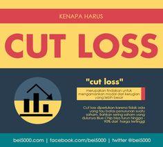 Infografis CUT LOSS