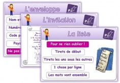 Affichages production d'écrits Teaching Writing, Writing Activities, French Immersion, Writing Workshop, Literacy, Language, Classroom, Teacher, Education