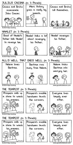Shakespeare's Plays In Three Panel Comics. -I love prince Hamlet;  I dislike the play but love the character.