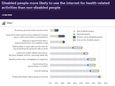 76 Health Outcomes And Inequalities Ideas In 2021 Inequality Health Outcomes