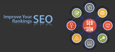 We have a range of SEO services to suit every clients needs. From Corporate Companies to Sole Traders to SME,s we can Focus our skills on your needs Today. With our Team of Consultants & Web Developers we can turn YOUR website into a Money Making SEO Success. http://wlm-seoservices.com/
