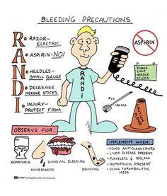 Mnemonics For Nurses regarding Bleeding Precautions. Get tool for studying while in school or for the NCLEX. Med Surg Nursing, Oncology Nursing, Nursing Mnemonics, Nursing Career, Nursing Tips, Nursing Assistant, Pediatric Nursing, Nursing 2016, Pharmacology Mnemonics