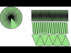 ▶ Area of a circle, how to get the formula. - YouTube