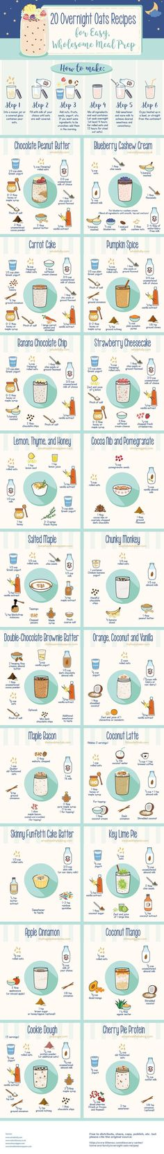 Super-healthy overnight oats options (20 recipes). #breakfast #healthy