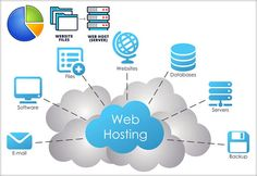 Looking for cheap website hosting services in India. Wibman is a web hosting company in Jaipur. We offer all type of hosting services with affordable packages. Cheap Hosting, Site Hosting, Domain Hosting, Hosting Website, Web Design, Marketing, Business Website, Online Business, Finance Business