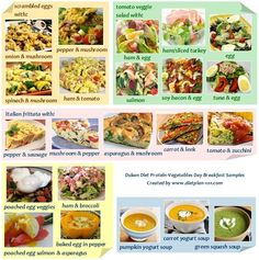 The Dukan Diet Phases Rules and Meals Plan | Diet Plan 101