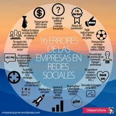 Esta infografía en español nos desvela cuáles son los 16 errores que cometen con más frecuencia las empresas en las Redes Sociales.