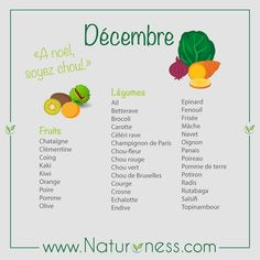 Rutabaga, Celerie Rave, Foyer, Journal, Purple Cabbage, Fennel, Gourd, Brussels Sprouts, Foyers
