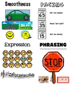 Fluency sign - - rePinned by #PediaStaff.  Visit http://ht.ly/63sNt for all our pediatric therapy pins