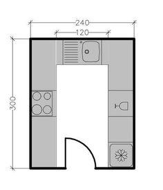 Dans une cuisine fermée, le défi est d'aménager et de circuler sans difficulté. Découvrez nos 13 plans d'architecte pour vous aider à optimiser l'espace pour un gain de place assuré.