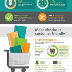 Growing Your E-commerce Business   Visual.ly