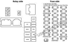 Underhood fuse box diagram Ford Mustang (2005, 2006