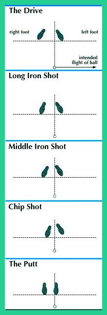 Perfect Golf Swing - Learning - Your New Simple Golf Swing *** More details can be found by clicking on the image. #PerfectGolfSwing