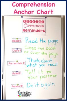 Improve Comprehension with anchor charts and fluency Strategies for struggling readers, guided reading, and reading interventions. #firstgrade #secondgrade #thirdgrade #fourthgrade #fifthgrade #conversationsinliteracy #phonics #fluency #comprehension #classroom #elementary #fluencystrategies #anchorcharts #readinginterventions #guidedreading #sightwords 1st grade, 2nd grade, 3rd grade, 4th grade, 5th grade