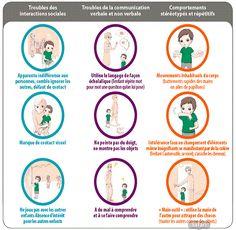 Qu'est ce que l'autisme, définition et symptômes autisme - Psychologie & santé