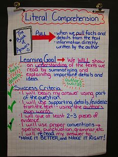 Literal Comprehension Anchor Chart
