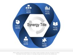 Use this fully editable Venn shape to show the relationship and/or synergy of disparate elements.  http://www.getmygraphic.com/Venn_0266-Graphic.html