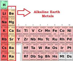31 best google galaxy science images on pinterest professor looking for the answer what are alkaline earth metals definition alkaline earth metals properties chemical physical periodic table and what are the urtaz Image collections