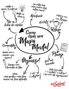4 maneiras de fazer o estudo render mais - Blog do Me Salva! Bullet Journal Inspo, Bullet Journal Monthly Log, Bullet Journal School, Bullet Journal Tracker, Bullet Journal Ideas Pages, Study Methods, Study Tips, School Motivation, Study Motivation