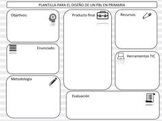 PLANTILLA EDITABLE PARA EL DISEÑO DE UN PBL ABP EN PRIMARIA Elementary Physical Education, Science Education, Visual Learning, Cooperative Learning, Problem Based Learning, Project Based Learning, I School, Middle School, School Ideas