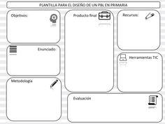 PLANTILLA EDITABLE PARA EL DISEÑO DE UN PBL ABP EN PRIMARIA