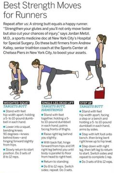 Best Strength Moves for Runners! A strong butt equals a happy runner! Strengthen your glutes and you'll not only move faster but also cut your chances of injury! #strengthmovesrunners #runfastertips #reducerunninginjury