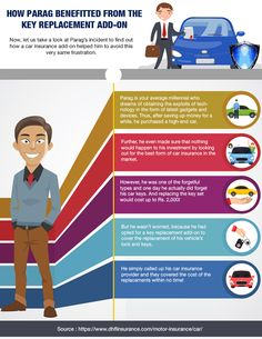 - How Parag benefitted from the key replacement add-on Car insurance: Buy or renew car insurance online from DHFL General insurance. Get affordable motor insurance quotes. Check now! Donate Car, Car Insurance Online, Latest Gadgets, Insurance Quotes, Cool Cars, Saving Money, Benefit, Budgeting