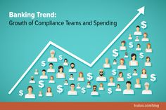 Are Compliance Costs Breaking Banks? #Compliance #Bank #ABA #AML #KYC