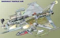 Photo Dassault Rafale dans l'analyse