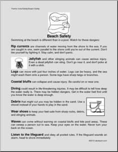 Comprehension: Beach Safety (elem) - A list of hazards and safety rules to remember when visiting the beach, followed by a set of multiple choice and a set of short response questions.