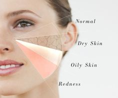 Beautiful healthy skin is something we all want. This easy to use...