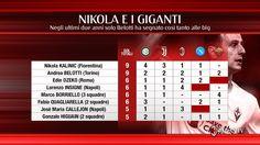 AC Milan 2017-18 - Sivu 2 - FutisForum2