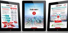 Promotion durable - Turnkey - ZONALPHA   Studio de création Promotion, Document, Studio, Creations, Menu, Wish, Menu Board Design, Studios