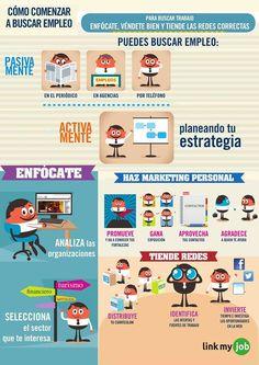 Como empezar la búsqueda de trabajo #infografia #infographic #empleo vía @linkmyjob
