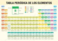 14 best tabla periodica 2018 images on pinterest journaling elementos de la tabla periodica tabla periodica de los elementos quimicos tabla periodica de urtaz Gallery