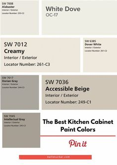 The Best Kitchen Cabinet Paint Colors - Bella Tucker - - What color should you paint your kitchen cabinets? Check out our roundup of the best kitchen cabinet paint colors based on hundreds of kitchen makeovers. Best Kitchen Cabinet Paint, Best Kitchen Cabinets, Kitchen Paint Colors, Paint Colors For Home, Paint Colours, Best Kitchen Colors, Kitchen Counters, Diy Cabinets, Wall Colors