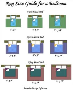 When purchasing a rug for your bedroom, you should ensure that you get the correct size.  The correct rug size often depends on how you want the room to look and your budget, since smaller rugs are less expensive but larger rugs are more luxurious.  There are typically three different rug size options per bed size that work well.