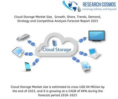 Easy deployment of cloud storage services & solutions and evolving adoption of hybrid cloud storage solution will further fuel the growth of cloud storage market.