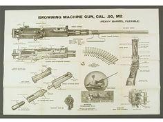Original WWII Browning Machine Gun M2HB M2 50bmg by VelaIncident