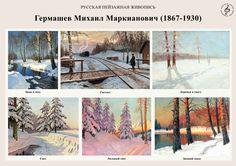 Русские художники-пейзажисты XVIII - XX вв.