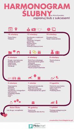 Wedding Checklist The Wedding Planning Timeline Wedding Planning Timeline, Event Planning Tips, Wedding Planning Checklist, Event Guide, Wedding Costs, Wedding Tips, Wedding Events, Destination Wedding, Budget Wedding