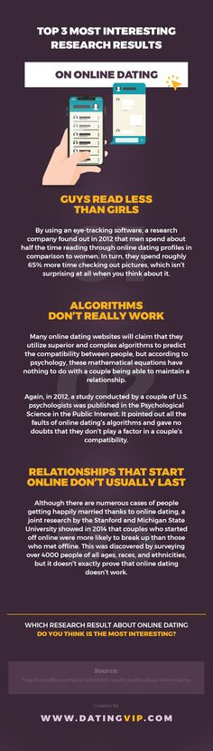 Online dating when is it a relationship