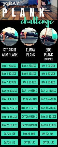 Easy Yoga Workout - 30 DAY PLANK CHALLENGE — Lea Genders Fitness Get your sexiest body ever without,crunches,cardio,or ever setting foot in a gym Fitness Herausforderungen, Fitness Workouts, Easy Workouts, Planet Fitness, Office Workouts, Fitness Online, Health Fitness, Fitness Classes, Fitness Sport