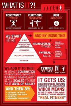 GTD Pyramid